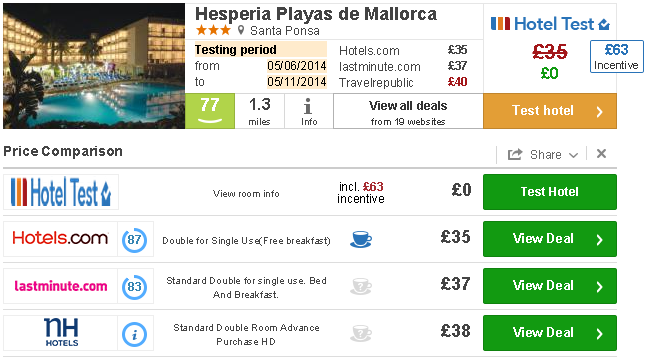 Lots of opportunities to test hotels by staying for cash